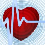 American Heart Association (AHA) Diet and Lifestyle Recommendations